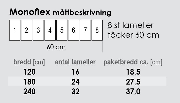 Lamellgardinsskena Monoflex Hasta Måttbeskrivning