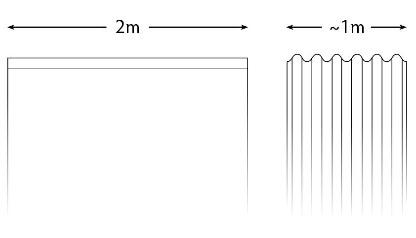 bredd på gardin gardinbredd